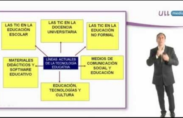 Que es la Tecnologia Educativa.