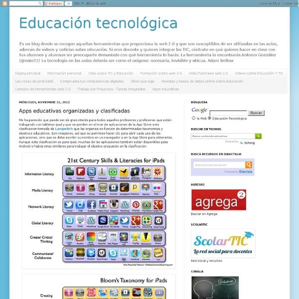 Apps educativas organizadas y clasificadas