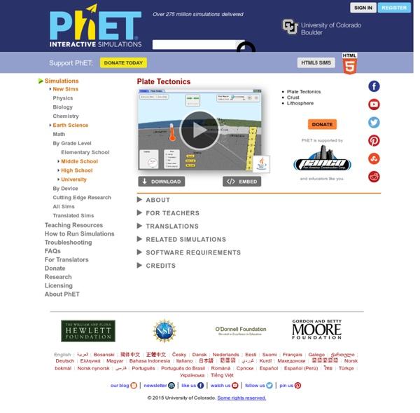 PhET Lab: Plate Tectonics