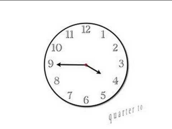 Tell the Time in English