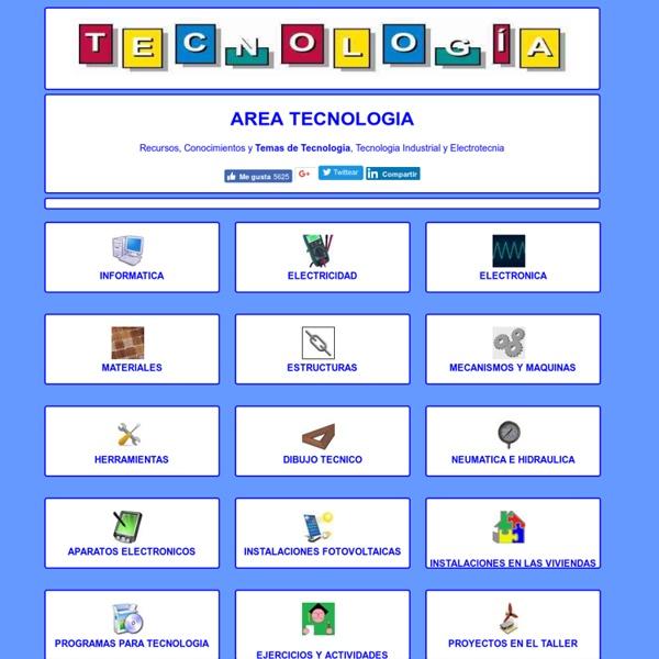 Tecnologia: Electronica, Electricidad, Informatica y Más