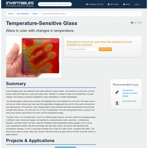 Temperature sensitive glass pearltrees Temperature sensitive glass