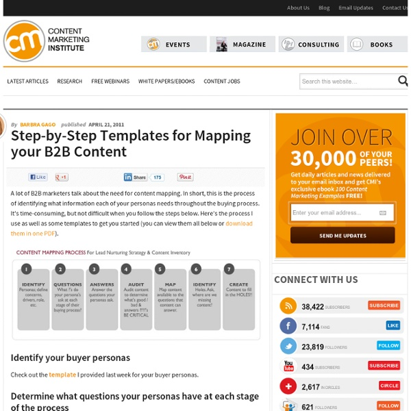 Step-by-Step Templates for Mapping Your B2B Content