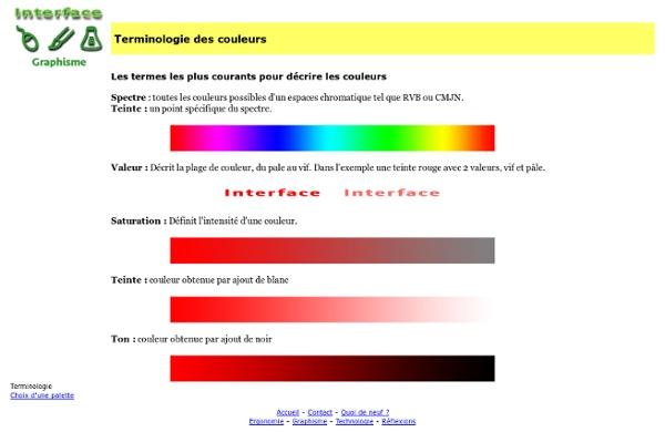 Terminologie des couleurs