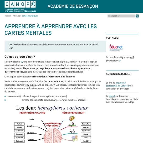 CRDP de l'académie de Besançon : Cartes heuristiques