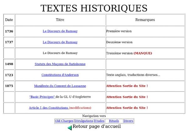 Textes historiques
