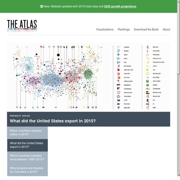 The Atlas of Economic Complexity