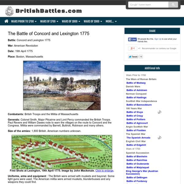 The Battle of Concord Lexington