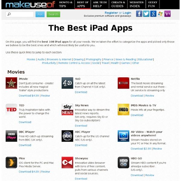 Best iPad Apps