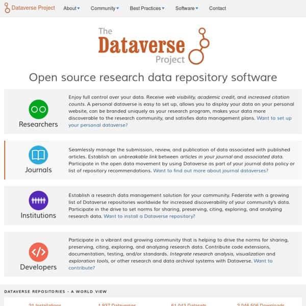 Dataverse.org