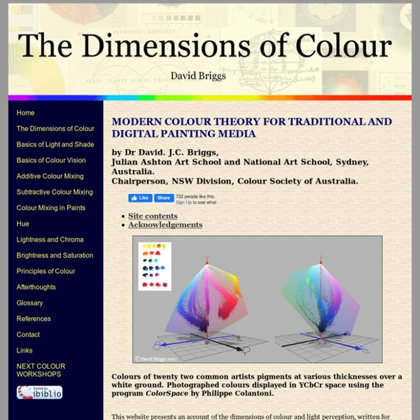 The Dimensions of Colour