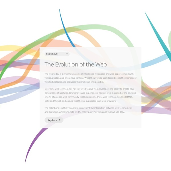 The Evolution of the Web