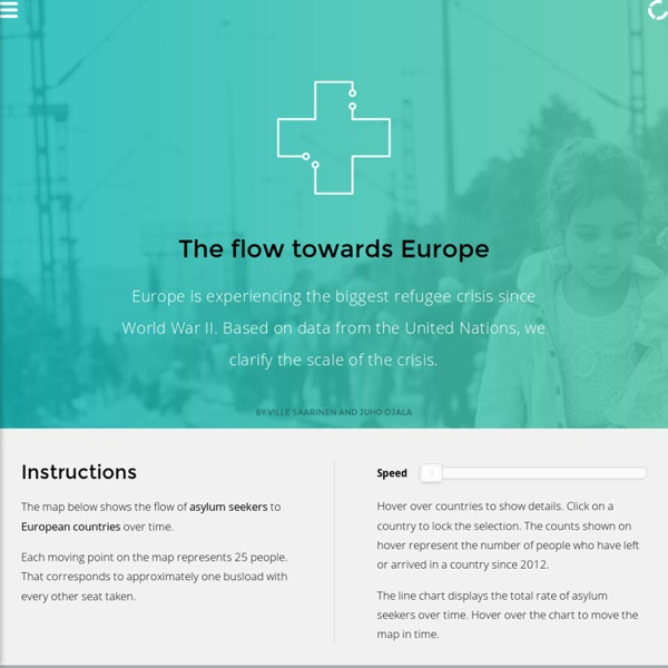 The flow towards Europe - Lucify