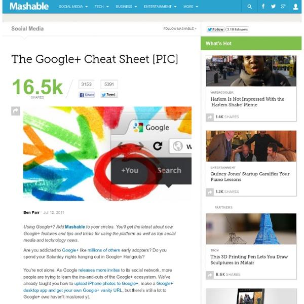 The Google+ Cheat Sheet [PIC]