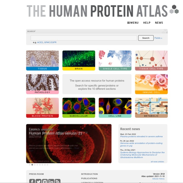 The Human Protein Atlas