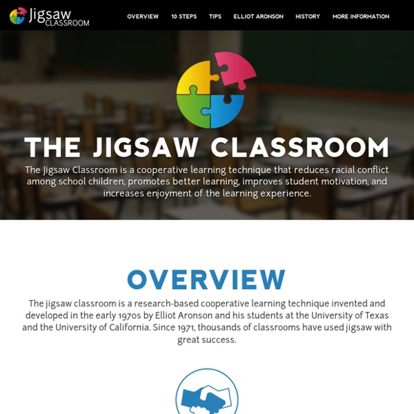 The Jigsaw Classroom