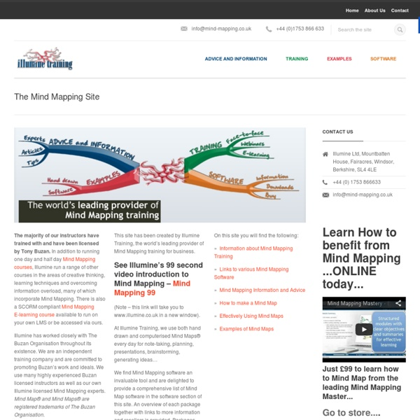 The Mind Mapping Site