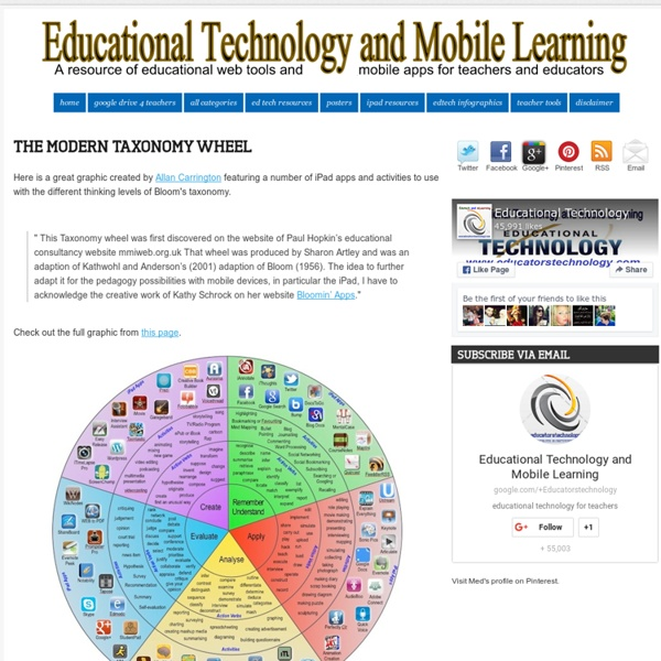 Educational Technology and Mobile Learning: The Modern Taxonomy Wheel