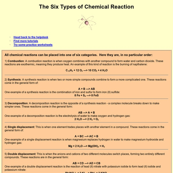 The Six Types of Chemical Reaction – Six Types of Chemical Reactions Worksheet