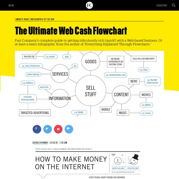 The Ultimate Web Cash Flowchart