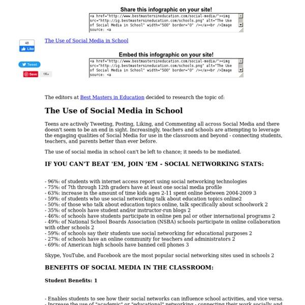 The Use of Social Media in School