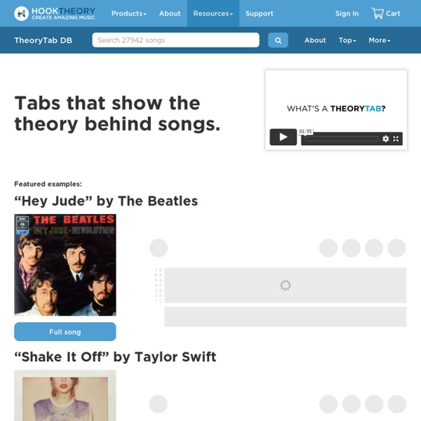 Tabs that show the theory behind songs - TheoryTab
