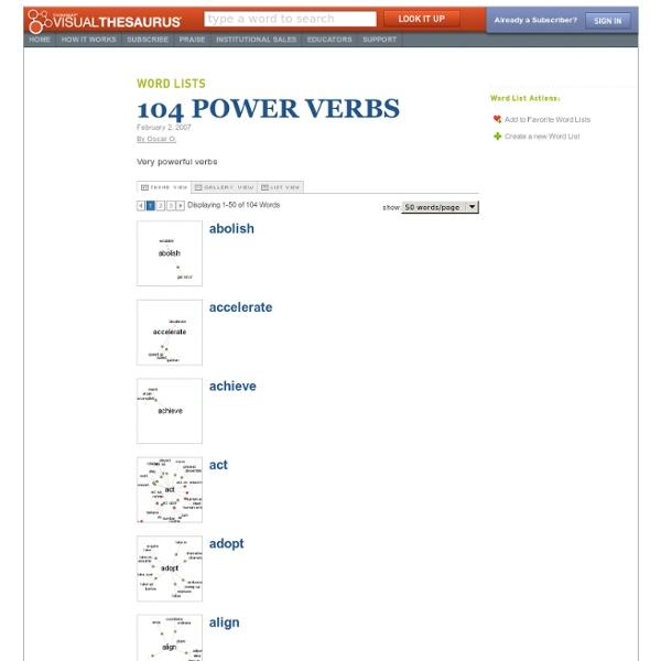 104 POWER VERBS