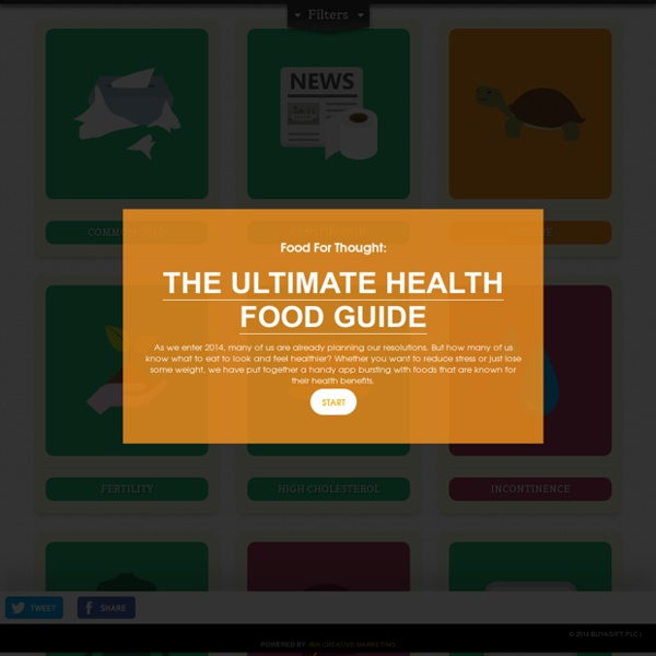 Food For Thought: The ultimate health food guide