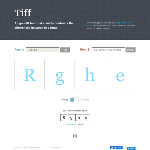 Tiff - a visual typeface diff tool  | Pearltrees