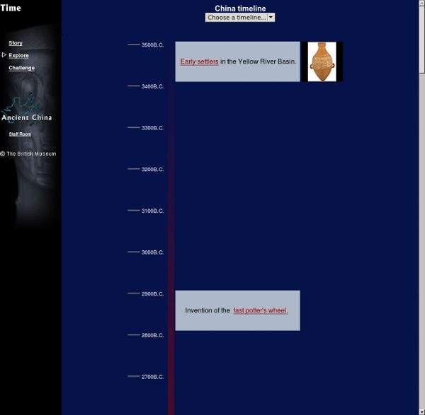 Chine History Timeline