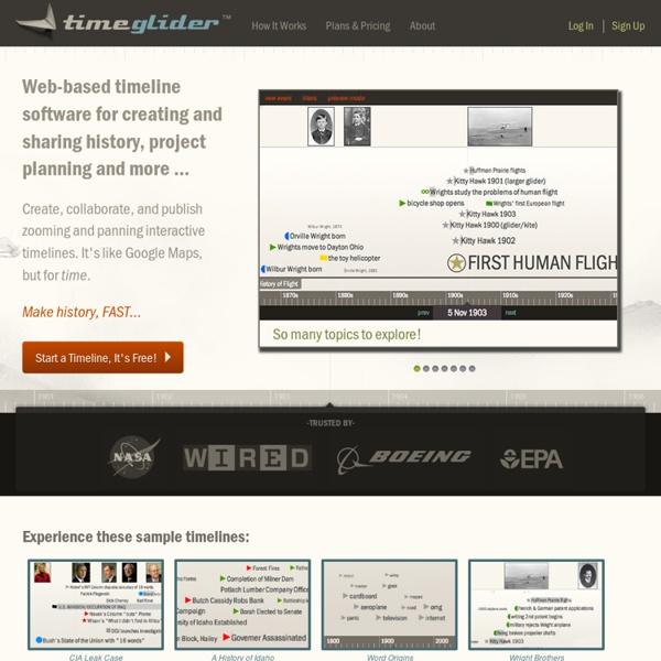 Timeglider: web-based timeline software
