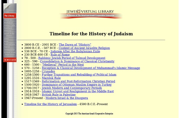Timeline for the History of Judaism