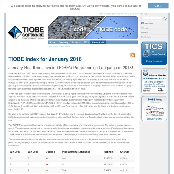 TIOBE Software: Tiobe Index