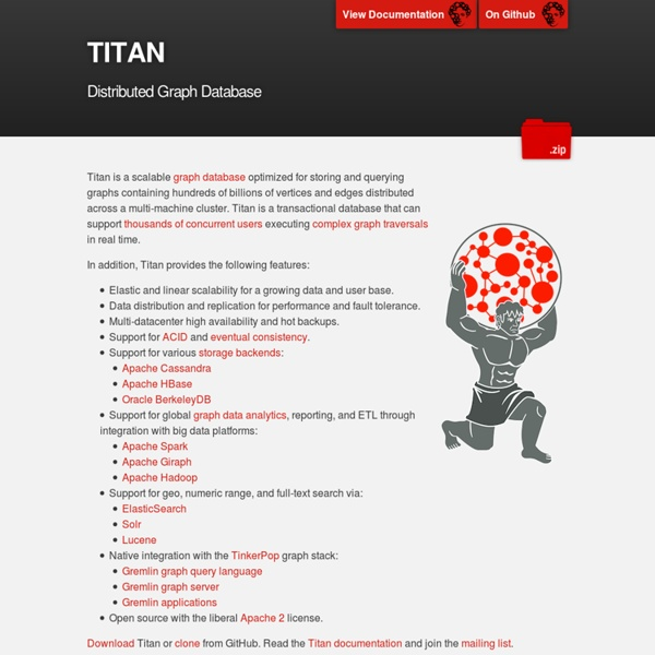 Titan: Distributed Graph Database