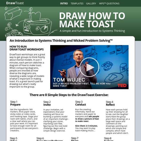 Draw How To Make Toast - a Wicked Problem Solving™ Tool