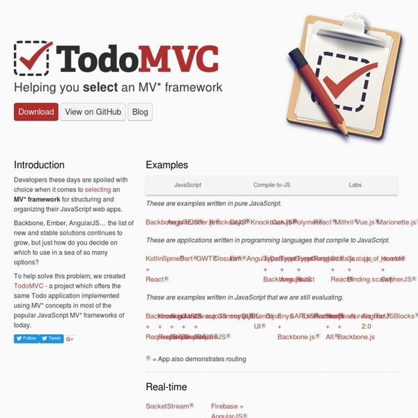 TodoMVC