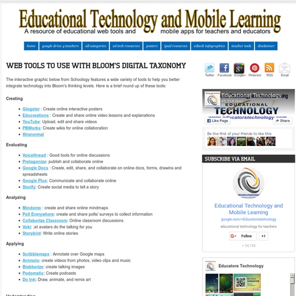 Web Tools to Use with Bloom's Digital Taxonomy