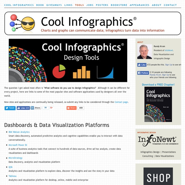 Tools - Cool Infographics