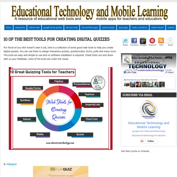 Educational Technology and Mobile Learning: 10 of The Best Tools for Creating Digital Quizzes