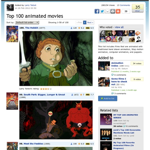 Top 100 Animation Movies - Rotten Tomatoes