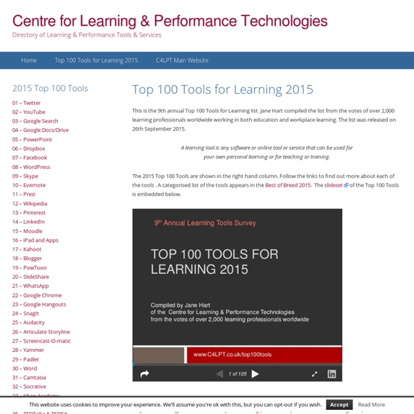 9th Annual Survey of Learning Tools
