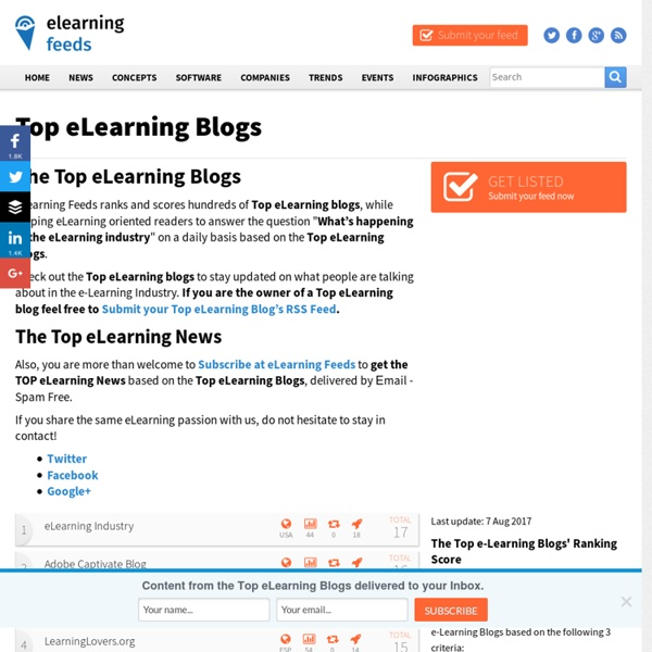The Top e-Learning Blogs - Submit your Top e-Learning Blog's RSS Feed.