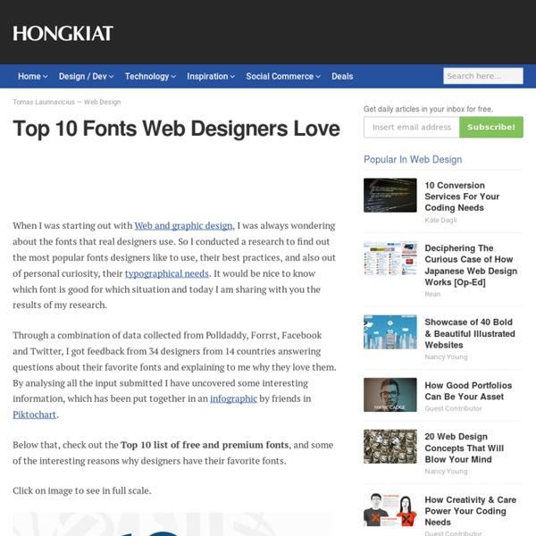 Top 10 Fonts Web Designers Love