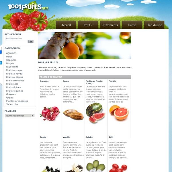 Tous les Fruits - 1001Fruits.net