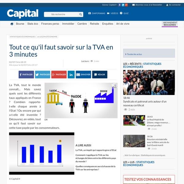 Vidéo : Tout ce qu'il faut savoir sur la TVA