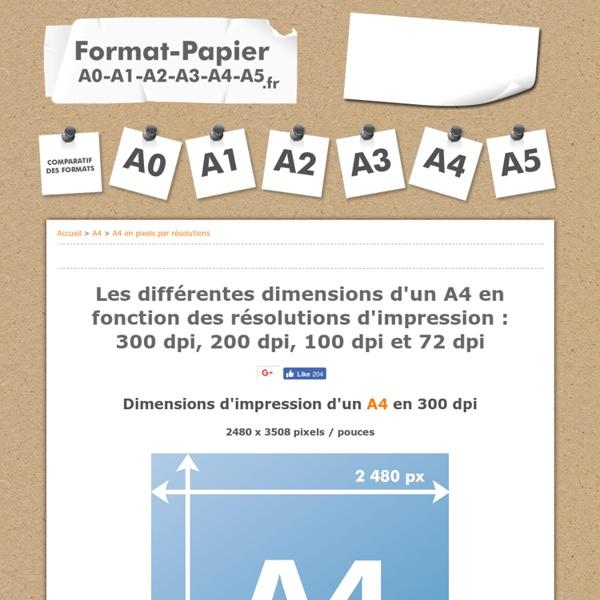 Toutes les dimensions d'un A4 en pixels par résolutions : 300dpi, 200dpi, 100 dpi et 72 dpi