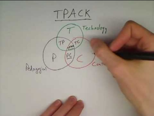 TPACK in 3 Minutes