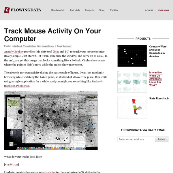 Track-mouse-activity-on-your-computer from flowingdata.com