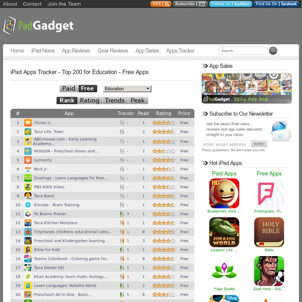 Top 200 for Education - Free Apps