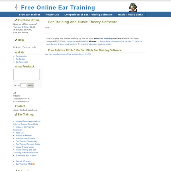 Music Theory & Ear Training: Relative Pitch and Perfect Pitch Free Software